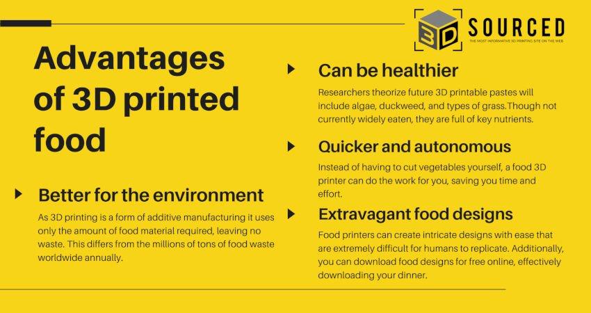 advantages of 3d printed food