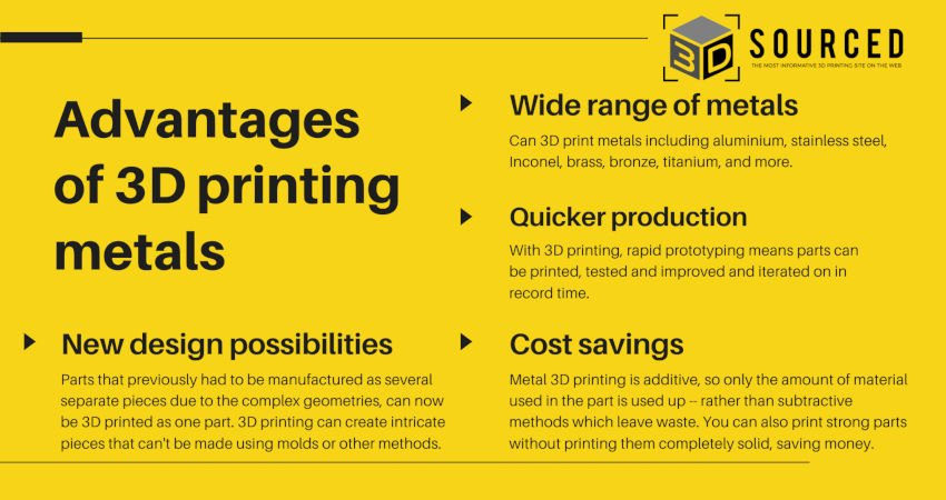 advantages of 3d printing metals