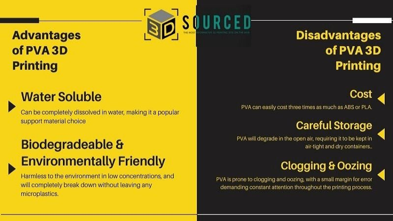 Advantages and dissadvantages infographic