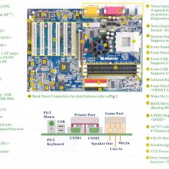 Foxconn Ls 36 Motherboard Diagram Single Phase Forward Reverse Wiring Pin Specs Information About Thema