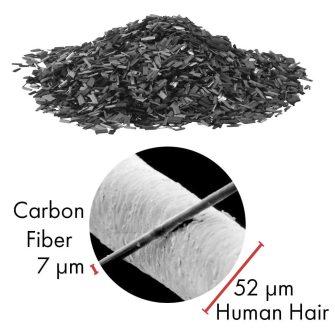 Carbon Fiber Zoom In