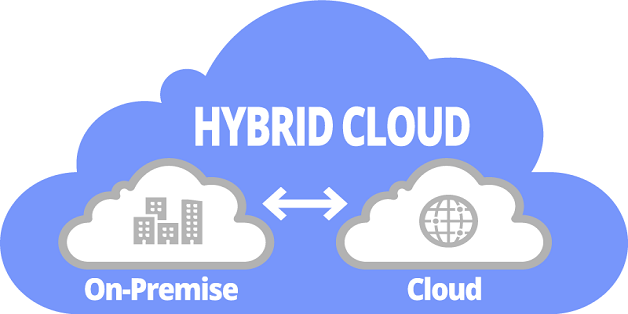 Hybrid Cloud Adoption on Rise in Middle East