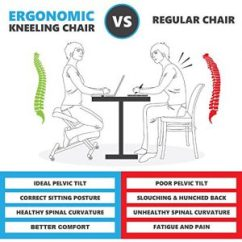Ergonomic Posture Kneeling Chair Ercol Design Numbers 3 Good Chairs For Back Pain 3goodones Com The Key Is Better