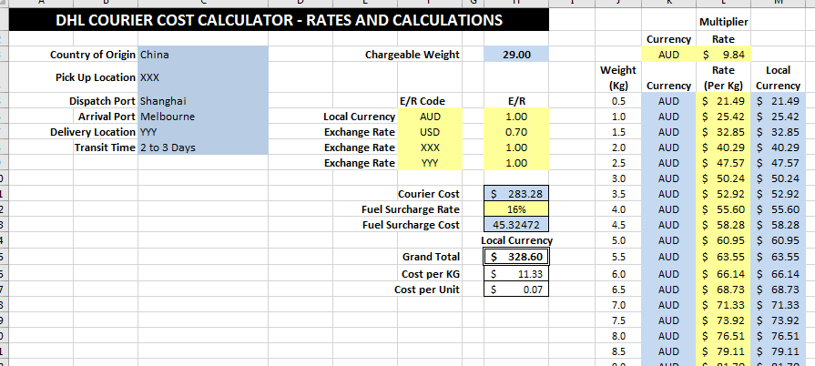 Airfreight Cost Comparison Calculator Rate and Calculations