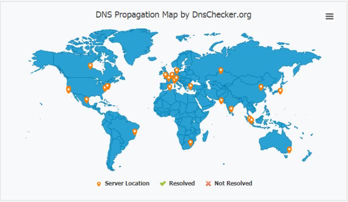 DNS Checker