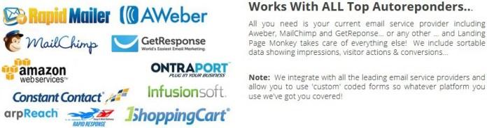 integrates with autoresponders