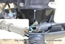 The Role of Slip Rings in the Marine Industry