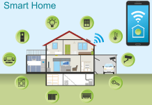 smart home in modern times