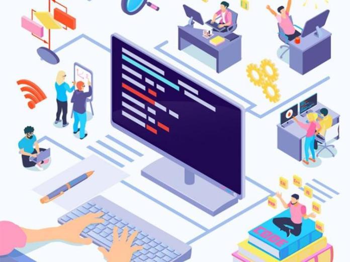 Custom Software Development Engagement Models