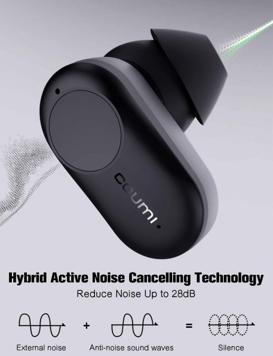 Features of COUMI ANC-860 Wireless Earbuds