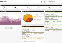 Sales Desk Dashboard