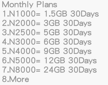 glo nigeria cheapest data bundle plans