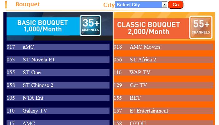 List of channels on startimes classic bouquet ghana