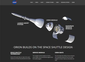 Orion、構成図