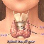 التهاب الغدة الدرقية