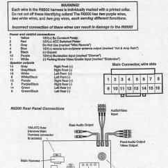 1995 Mitsubishi Eclipse Radio Wiring Diagram Harley Davidson Download Verada Stereo Best Library 3000gt Rh 10 Skriptoase De 93 Magna