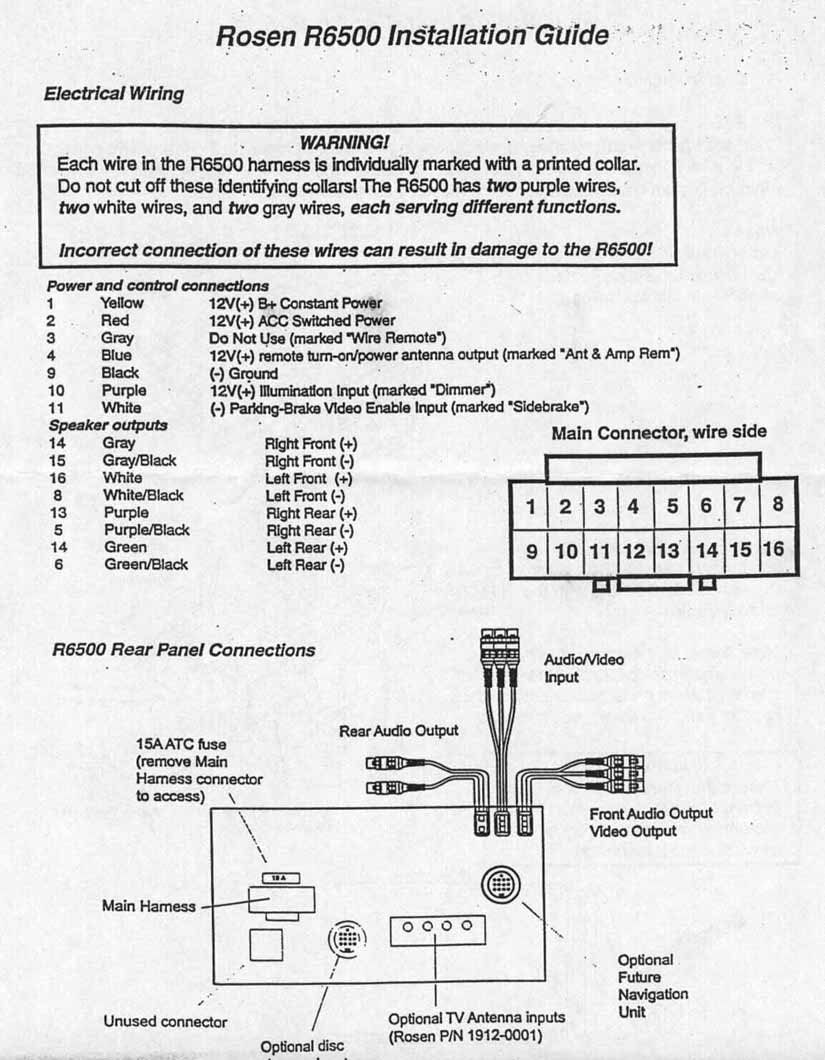 hight resolution of diagram color codes further wiring diagrams for double din automotive wiring diagrams gm radio wiring diagram