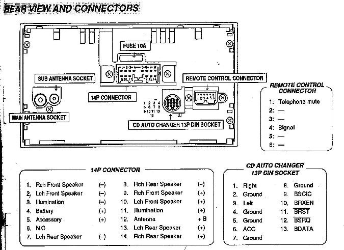 Stereo Wiring Diagrams 3000GT Stealth International Message Center
