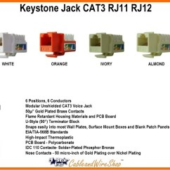 Rj11 Wall Jack Wiring Diagram 1995 Mercedes Sl500 Cat3 /rj11 /rj12 Keystone Voice Almond U | 3 Star Incorporated