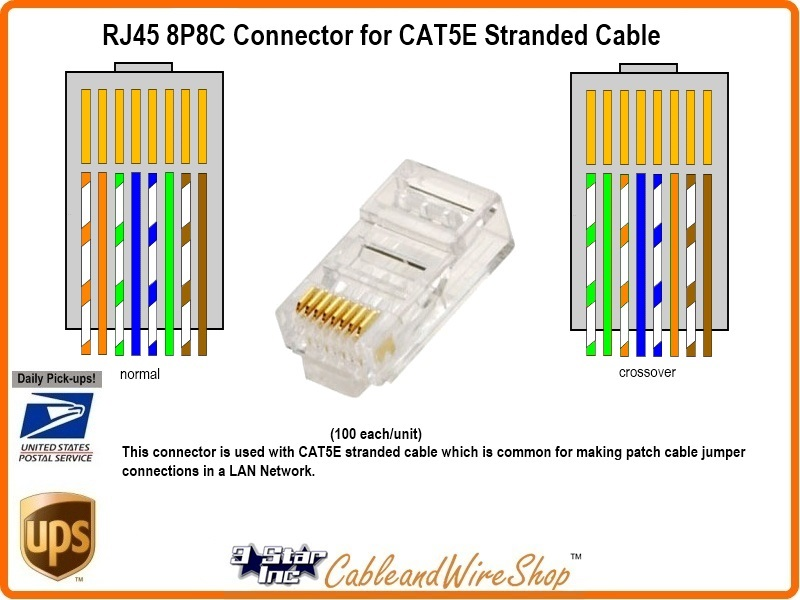 RJ45 8P8C Plug Connector For Stranded CAT5E Wire
