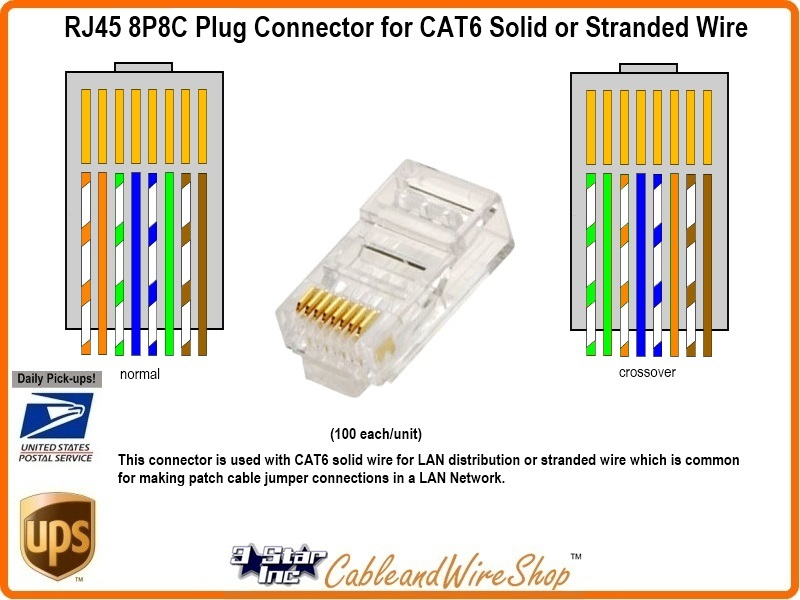 ethernet wiring diagram wall jack create a venn comparing osmosis and diffusion rj45 8p8c plug connector for cat6 solid or stranded wire | 3 star incorporated