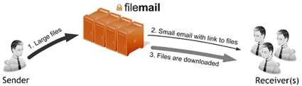 FileMail.jpg