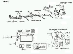 1991 Mitsubishi 3000gt Exhaust System Diagram. Mitsubishi