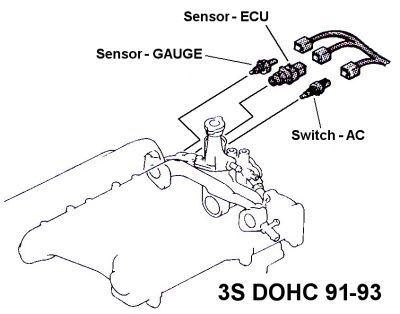 Water Temperature Sensors Coolant Temp 3000GT Stealth