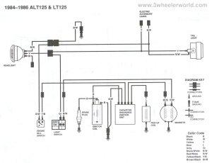3 WHeeLeR WoRLD  Tech Help  Suzuki Wiring Diagrams
