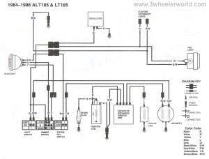 1986 KAWASAKI BAYOU 300 IGNITION WIRING DIAGRAM  Auto Electrical Wiring Diagram