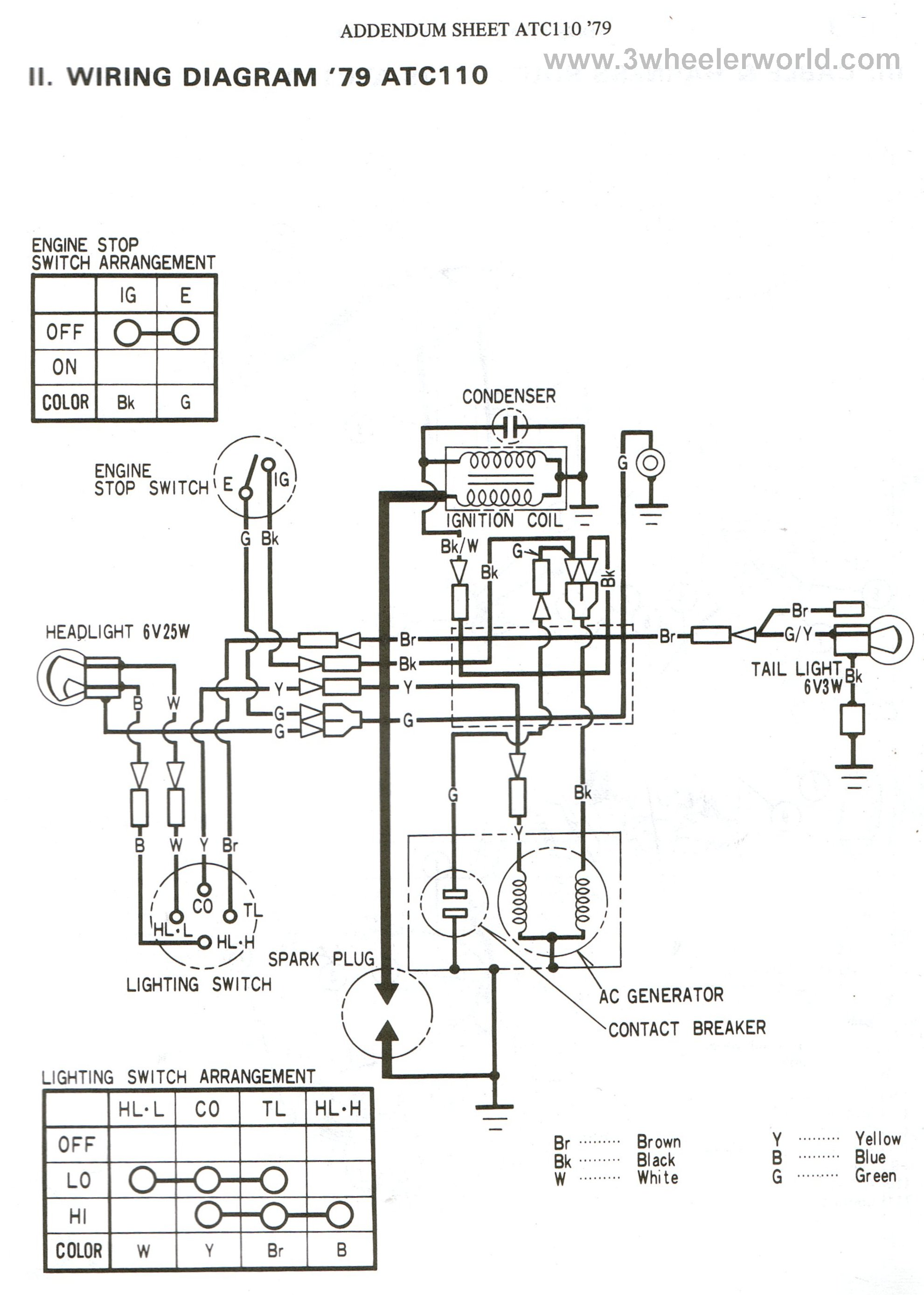Gx390 Engine Governor Diagram. Diagram. Wiring Diagram Images