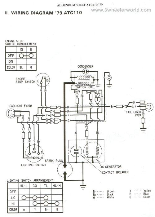 small resolution of 3 wheeler world tech help honda wiring diagrams 1979 honda ct90 wiring diagram 1979 honda wiring diagram