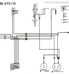 kawasaki prairie 300 ignition wiring diagram wiring library3 wheeler world tech help honda wiring diagrams rh [ 1561 x 1219 Pixel ]
