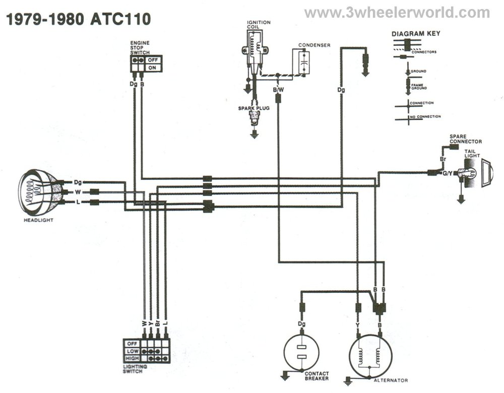 medium resolution of honda atc wiring diagram