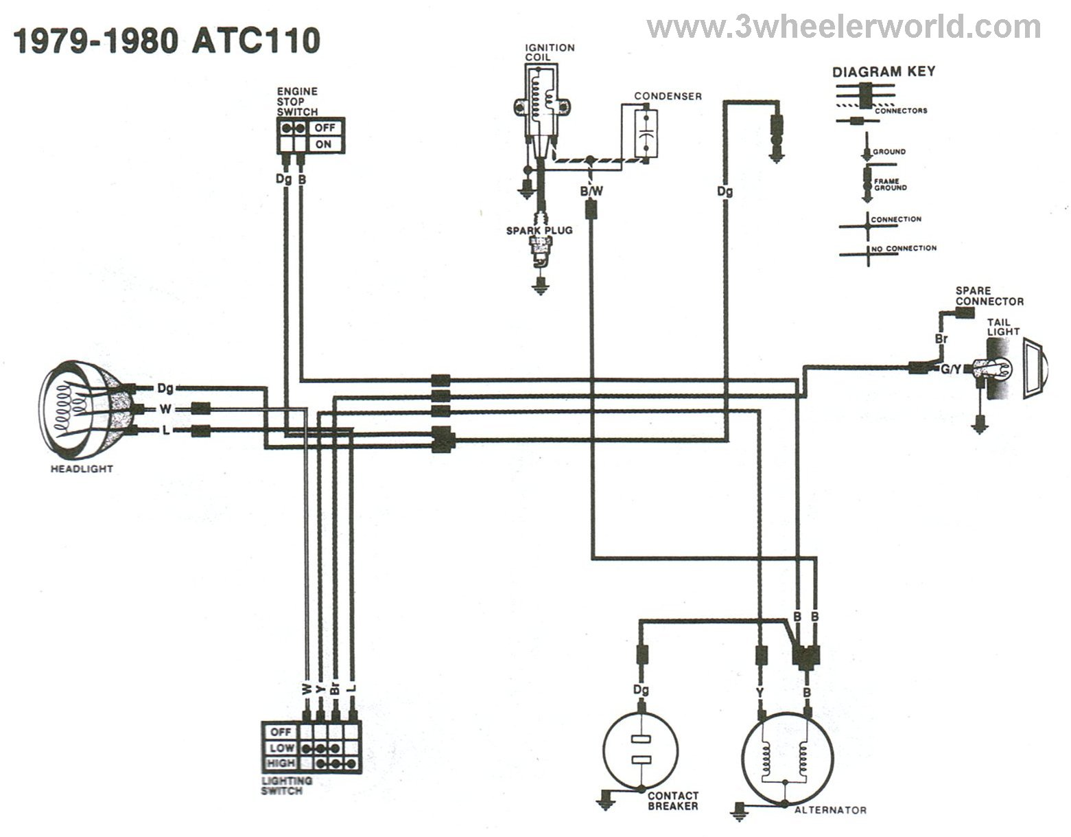 hight resolution of honda atc wiring diagram
