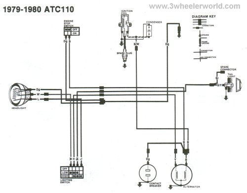 small resolution of honda atc wiring diagram
