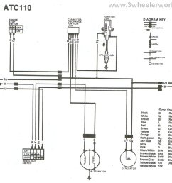3 wheeler world tech help honda wiring diagrams rh 3wheelerworld com 1979 honda xr200 1979 honda [ 1585 x 1240 Pixel ]