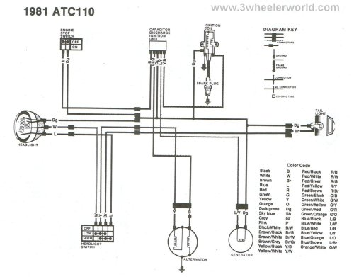 small resolution of atc110 1981