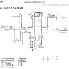 110 Atv Wiring Diagram Emerson Electric Motor Chinese Get Free Image About