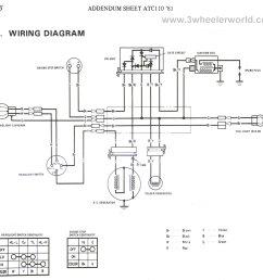 honda 3 wheeler wiring harness wiring diagram schematics 91 honda stereo wiring honda 185s wiring diagram [ 1965 x 1893 Pixel ]