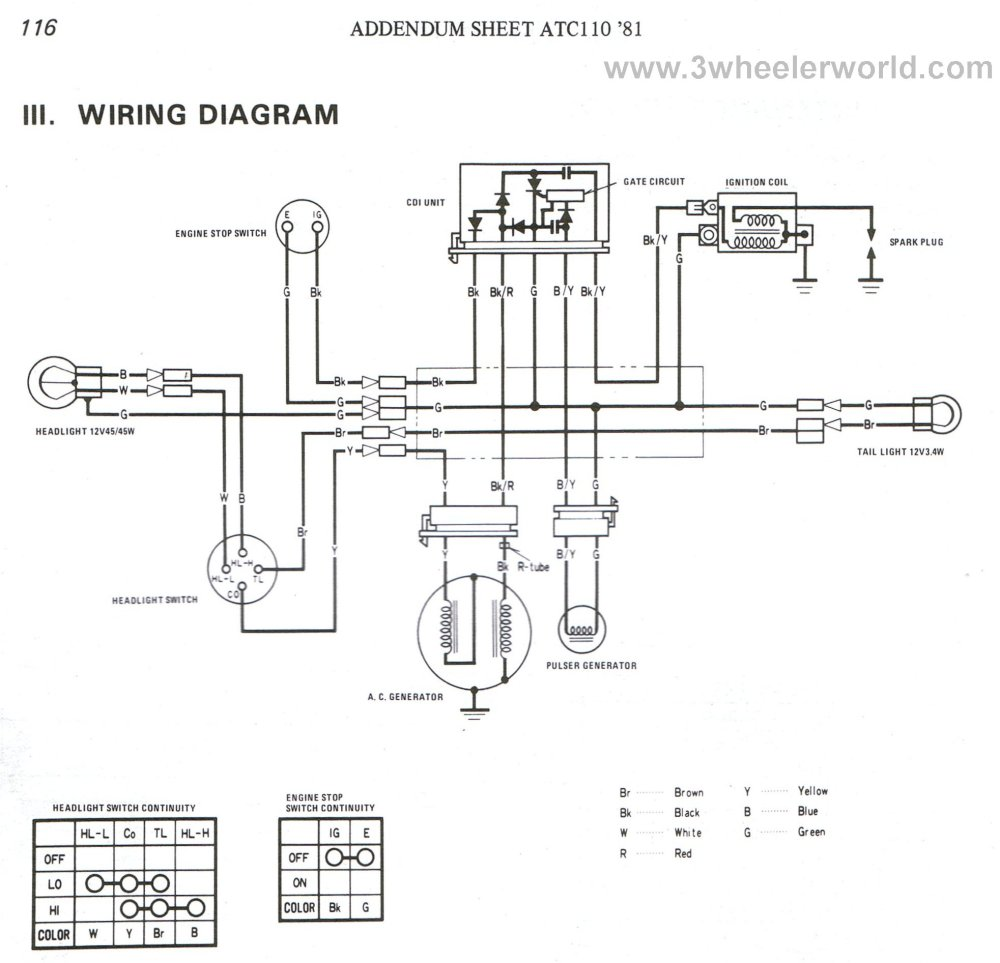 medium resolution of honda 3 wheeler wiring harness wiring diagram schematics 91 honda stereo wiring honda 185s wiring diagram