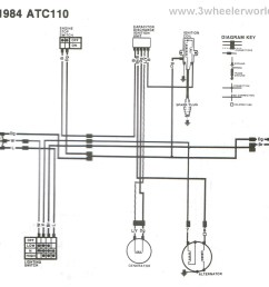 1982 honda ct70 wiring diagram wiring diagram portal honda z50 wiring diagram 1982 ct70 wiring diagram [ 1545 x 1273 Pixel ]