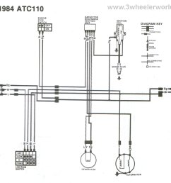 3 wheeler world tech help honda wiring diagrams chinese atv wiring diagrams honda 110 wiring diagram [ 1545 x 1273 Pixel ]