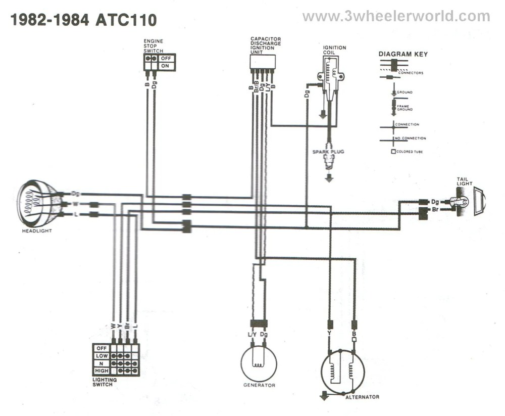 medium resolution of 1980 honda ct 110 wiring diagram