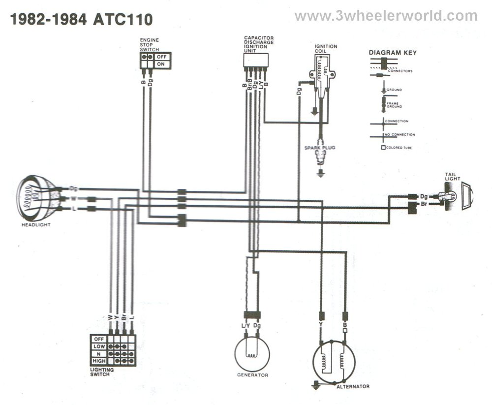 medium resolution of atc110 1982 thru 1984