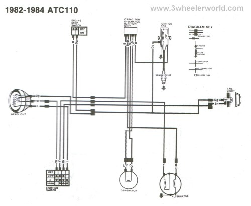 small resolution of 1980 honda ct 110 wiring diagram