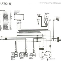 honda 110 wiring diagram wiring diagram detailed 110 plug wiring diagram honda 110 wiring diagram nice [ 1594 x 1237 Pixel ]