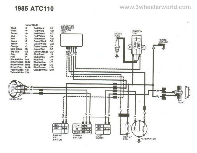 110 atv wiring diagram wiring diagrams peace 110cc 4 wheeler wiring diagram diagrams for