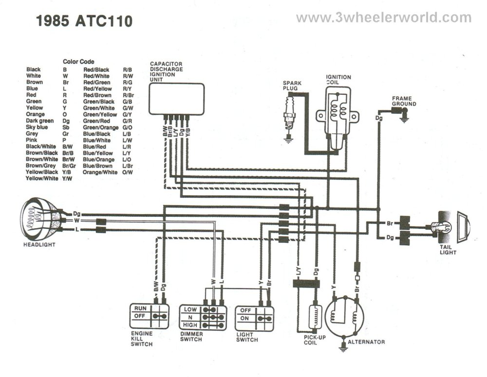 medium resolution of honda 110 wiring diagram