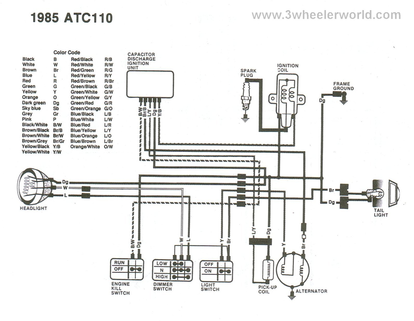 hight resolution of honda 110 wiring diagram